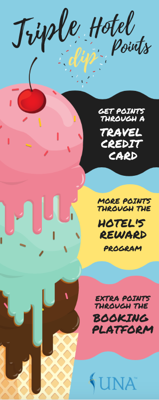 Discount Business Travel How to Triple Hotel Points Infographic