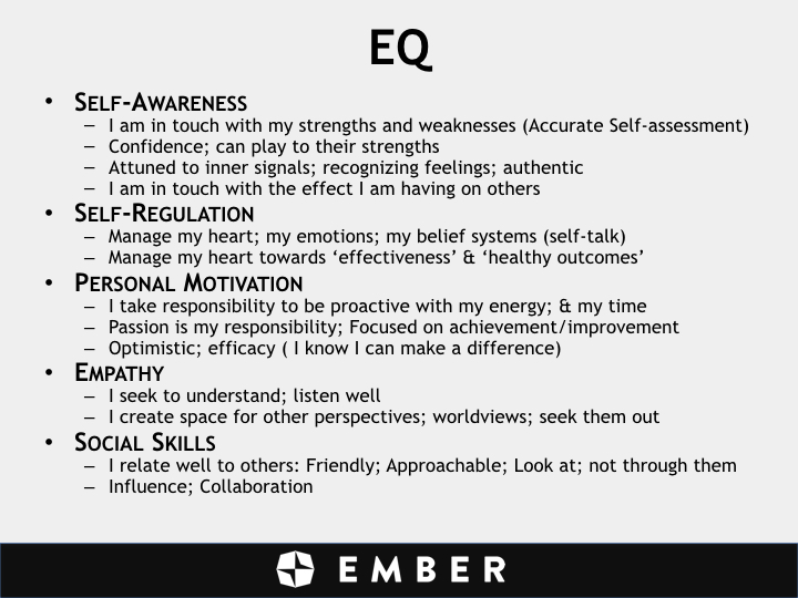 John Chisholm - What Is EQ Slide