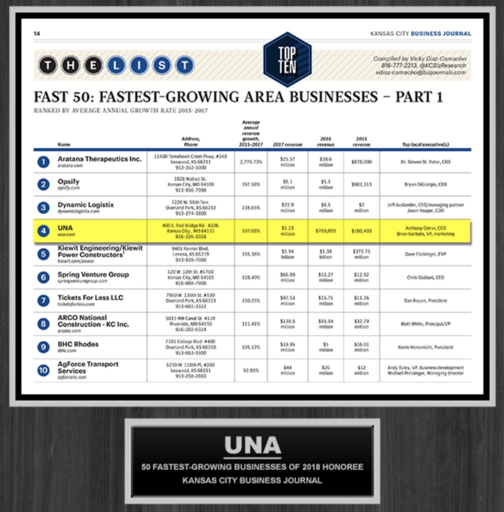 KC Biz Journal Top 10 Fastest-growing companies